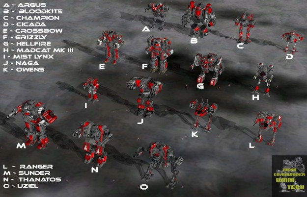 A very few o the new mechs you will find in MechCommander Omnitech.