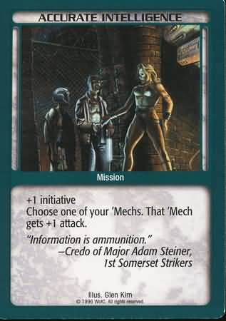 File:Accurate Intelligence CCG Limited.jpg