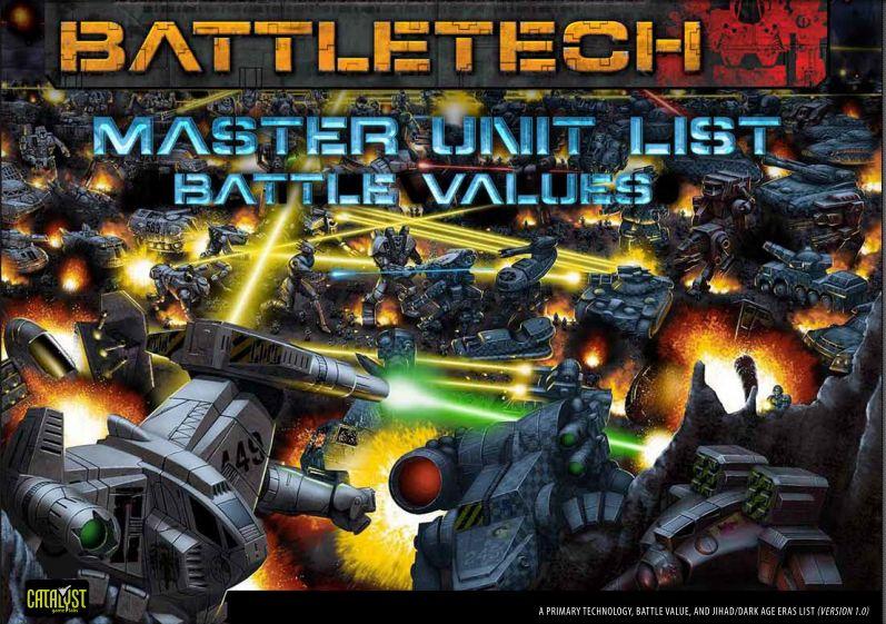 File:Master Unit List.jpg