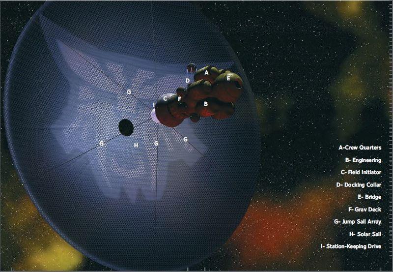 File:Magellan MkII.jpg