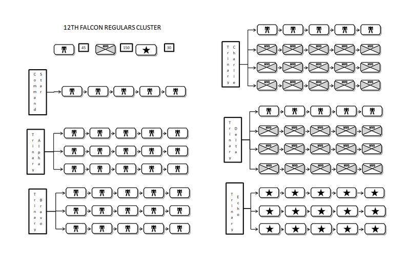File:Clanjadefalcon3052 12thfalconregulars.png