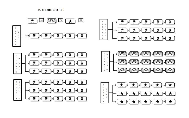File:Clanjadefalcon3052 jadeeyrie.png