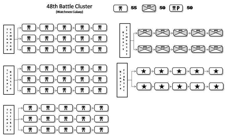 File:Clansmokejaguar48thbattlecluster.PNG