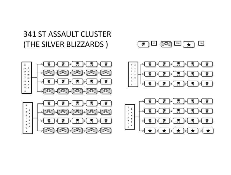 File:Clanwolf3052 341stassault.png