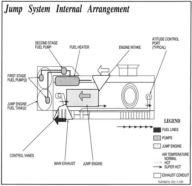 File:Jump Jet view.jpg