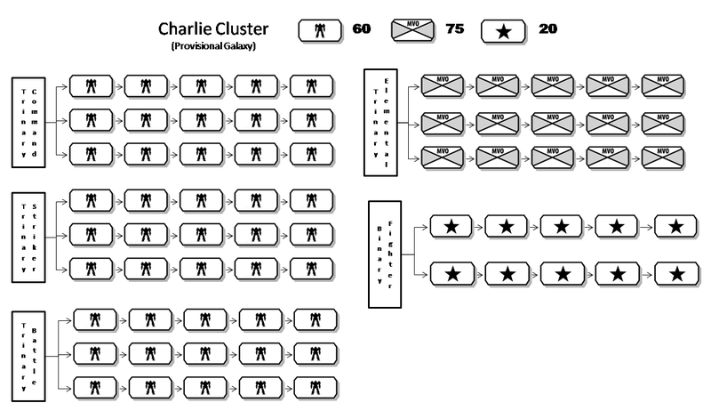 File:Clansmokejaguarprovgalaxycharliecluster.PNG