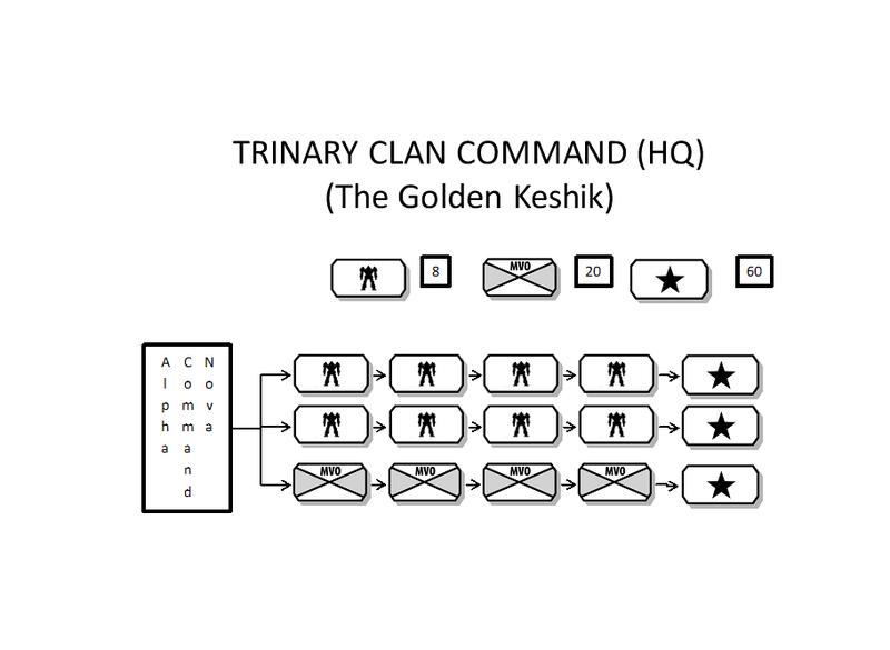 File:Clanwolf3052 goldenkeshik.png