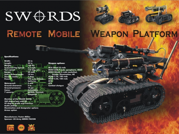 I'm not sure whether to be pleased or concerned that military weapons have ads that look like they came out of a Popular Mechanics or 'SWAT' magazine.