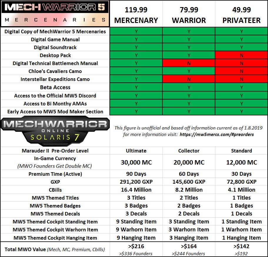 New MechWarrior 5 Trailer, Pre-Orders Online Now | Sarna net
