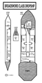 Broadsword class map.png