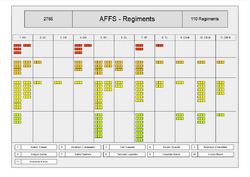 AFFS - 2765 - Regiments.png